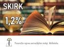 Kviečiame skirti 1,2 proc. pajamų mokesčio savo bibliotekai
